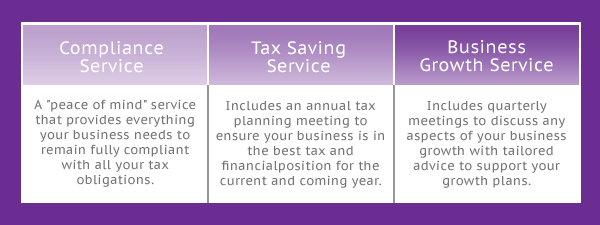 Nottingham Accountant services packages